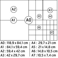 a-formater